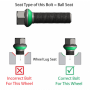 Lug Bolt - Ball Seat(15mm) - M12 1.5 x 24mm