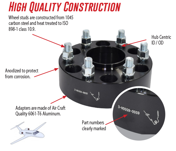 High Quality Construction wheel adapter